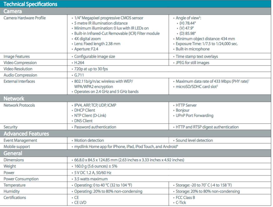 specificaties Mydlink