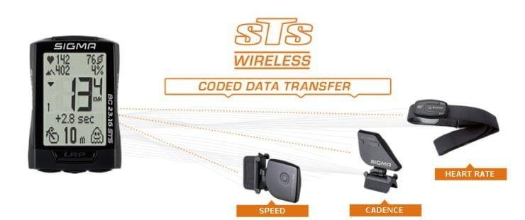 Sensoren Sigma
